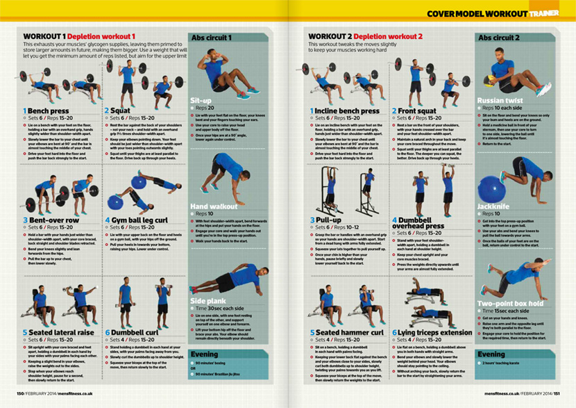 Mens Fitness - Cover Model Workout Trainer